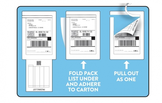 Chicago Tag and Label manually applied packing list